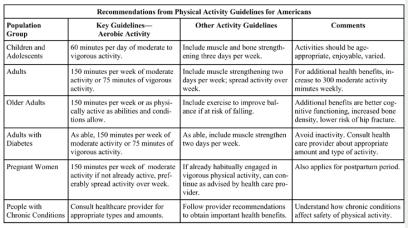 physical activity4